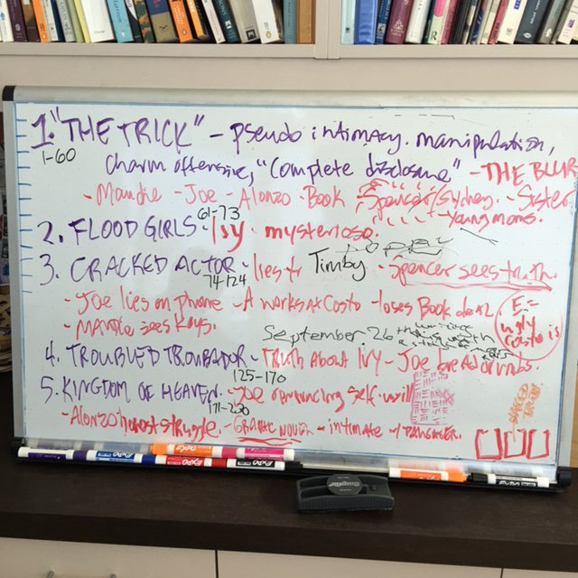 You can't take the TV writer out of me. My TWBD white board.