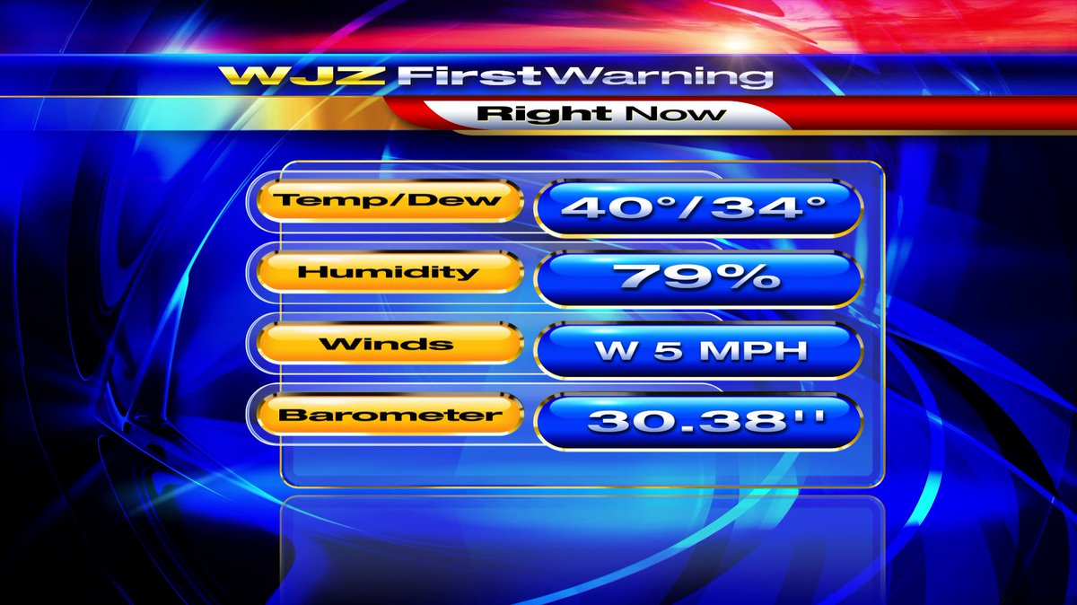 On WJZ A cold one already! Look for a frosty start to your Wednesday!