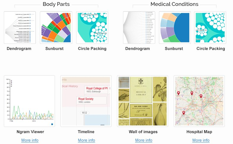 The UK Medical Heritage Library & visualisations are now freely available in @Jisc Historical Texts Labs! #ukmhl #openaccess #htlabs https://t.co/xq2KTFv4PL