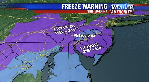 Freeze and Frost warning for much of our area.