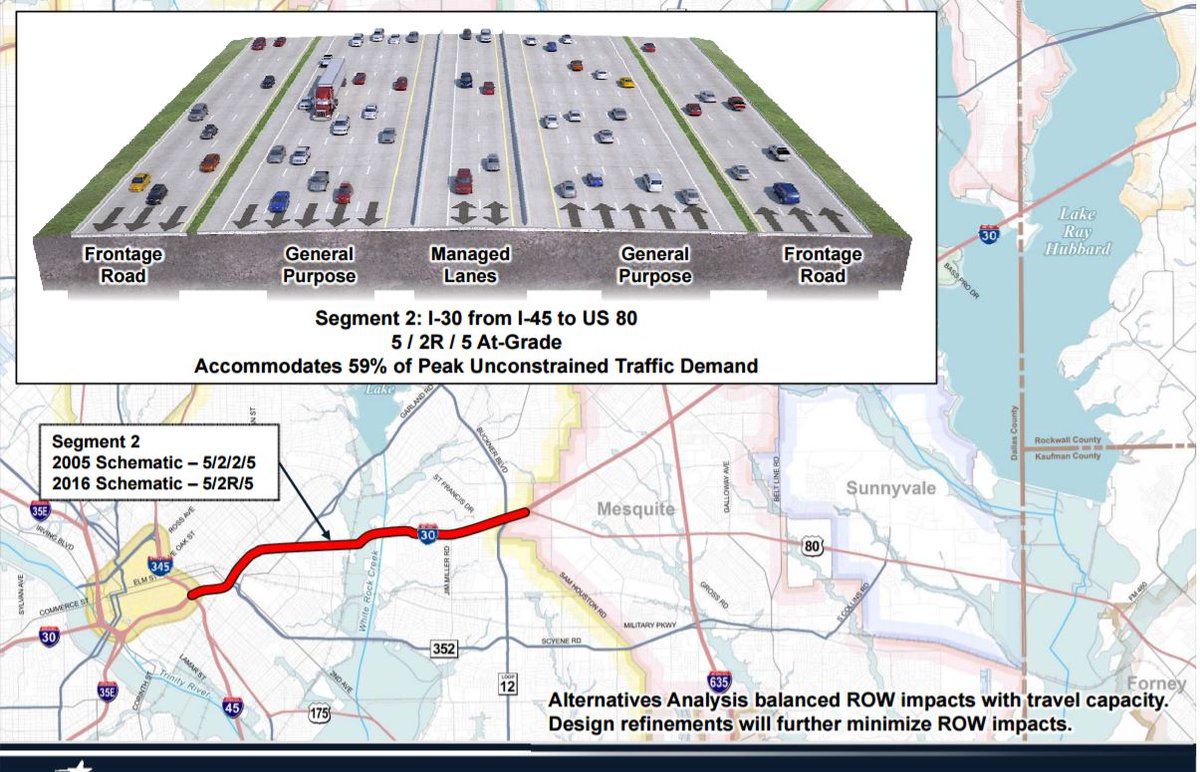"""I can't get over this graphic. """"Accommodates 59% of traffic demand."""" 1/x https://t.co/V8Ivp71Tm5"""