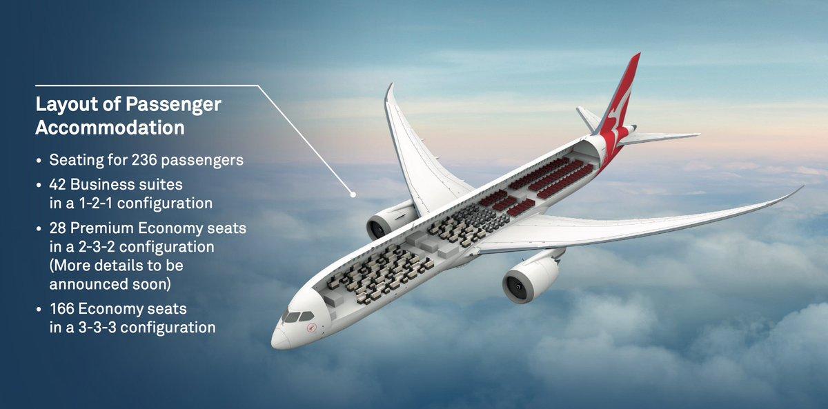 Qantas går for 787-9 (igjen) - Flyprat