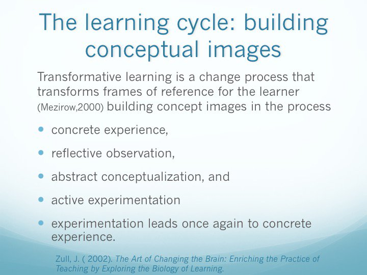 We can (must!) use tech to help kids build robust concept images.  @GailBurrill #presIgnite #NCTMregionals https://t.co/hx4maKHiur