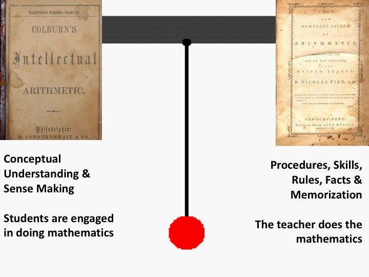 """The pendulum swing between so-called """"new"""" and """"traditional"""" math goes back centuries! @mlarson_math #NCTMregionals #PresIgnite https://t.co/6LGEeRtbnS"""