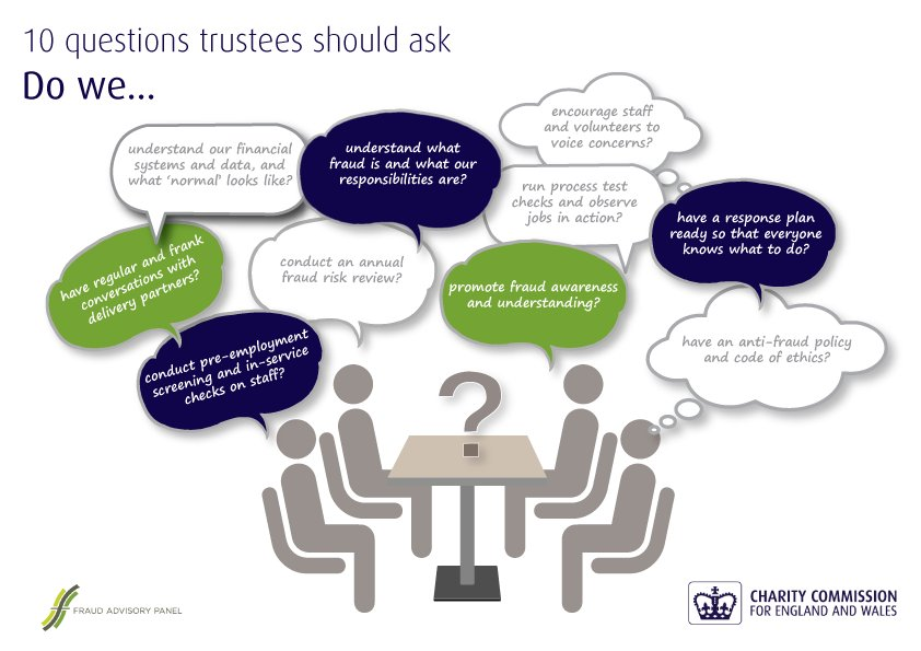 As Charity Fraud Awareness Week continues here's a useful reminder of the key questions trustees should ask #CharityFraud https://t.co/eOZf7b56NA