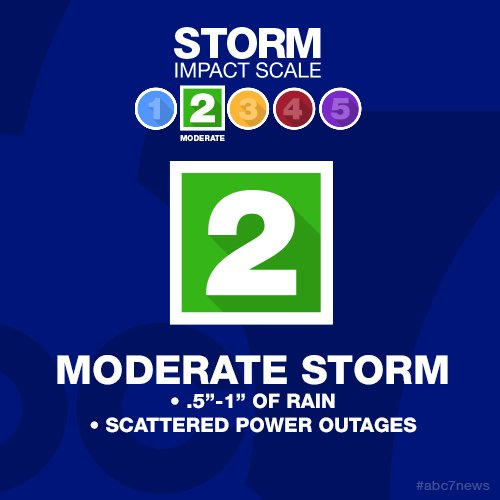 STORMWATCH: Storm moving through Bay Area tonight is a 2 on our Storm Impact Scale