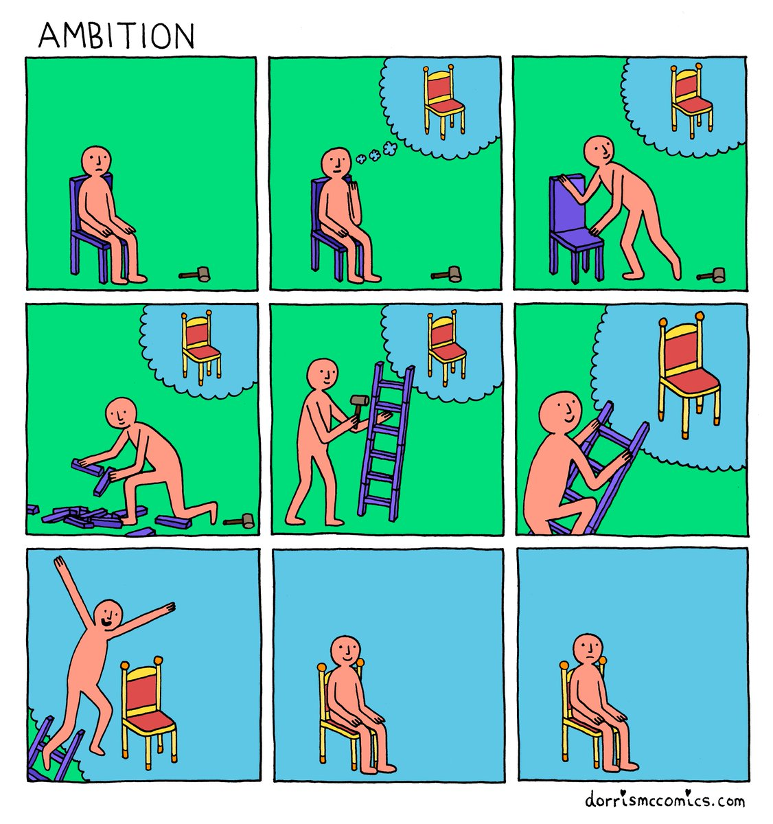 the story of ambition