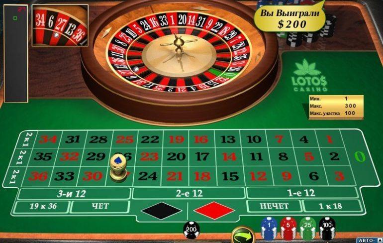 Онлайн казино ру бесплатно игровые автоматы стрип слоты фото