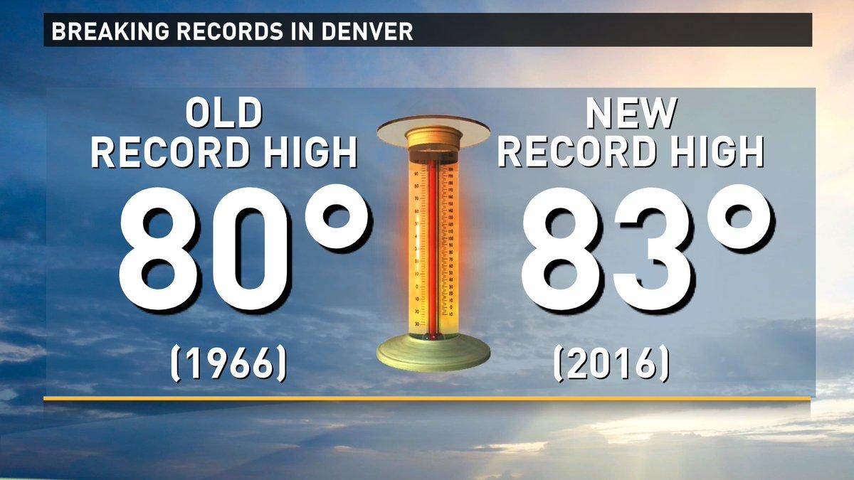 Denver, you did it. 9wx cowx