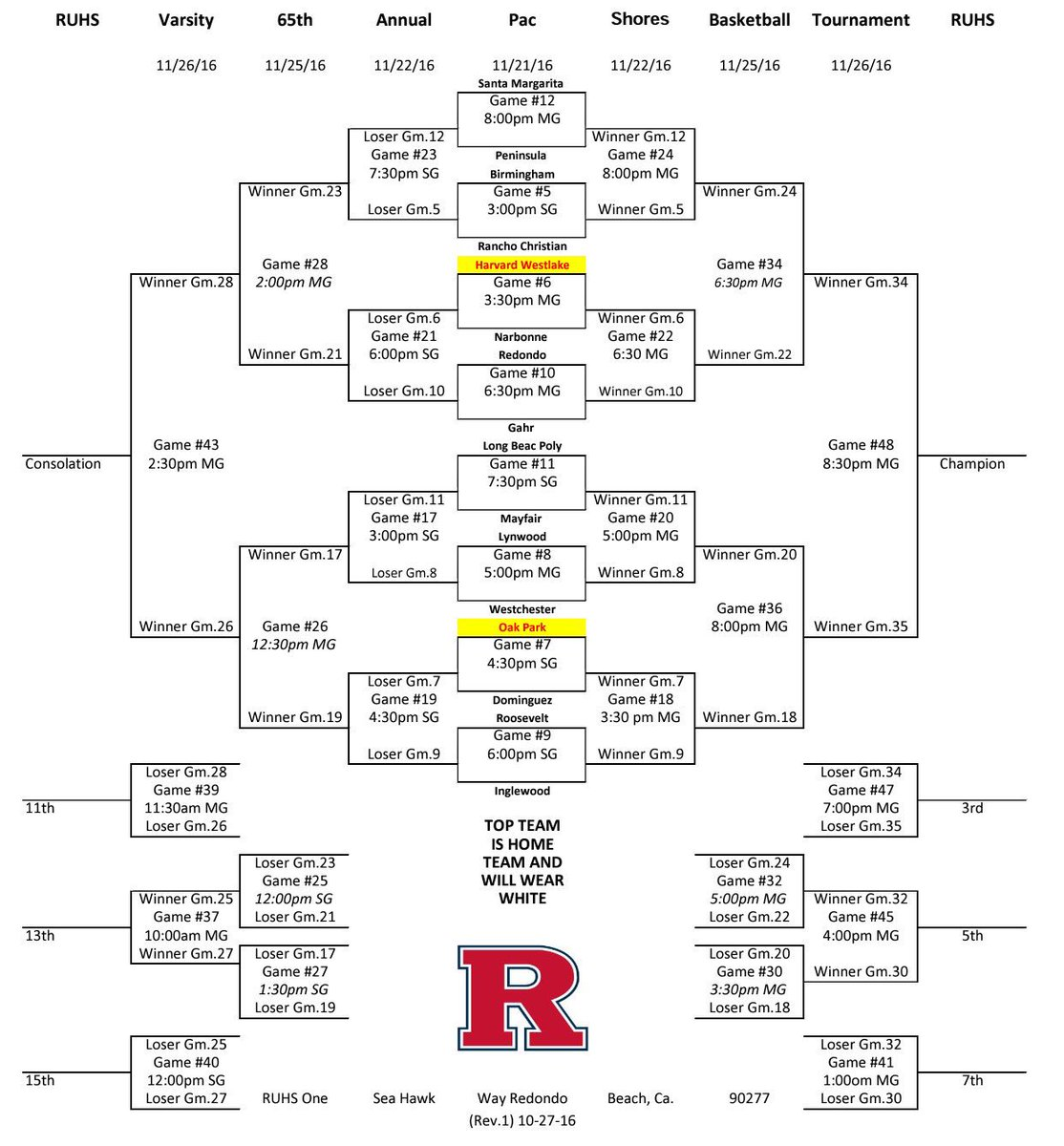 Ryse Willams Pac Shores Tourney on Twitter: