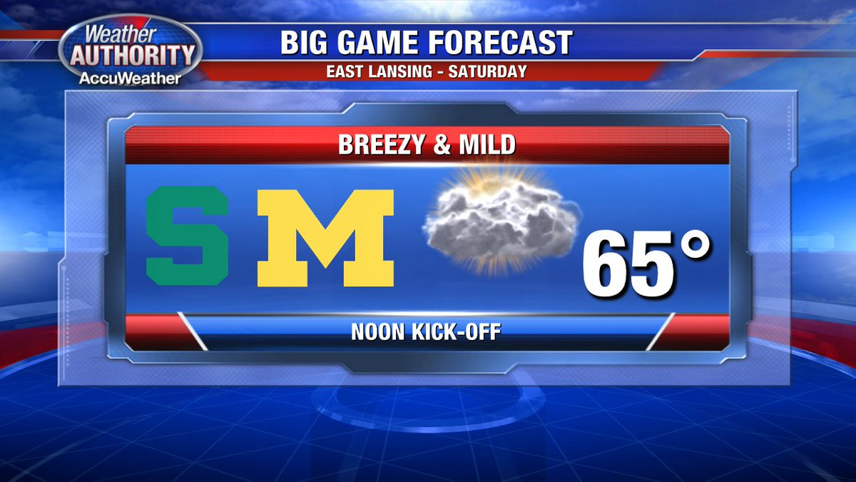 Expect a breezy and mild afternoon (for the end of October) inside Spartan Stadium for the BIG GAME Saturday.