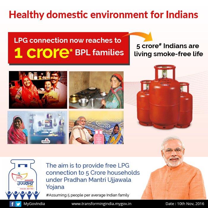 Ensuring smoke-free life for the poor. #TransformingIndia https://t.co/cjKSFPNdM9 https://t.co/Q2RkrMz0FV