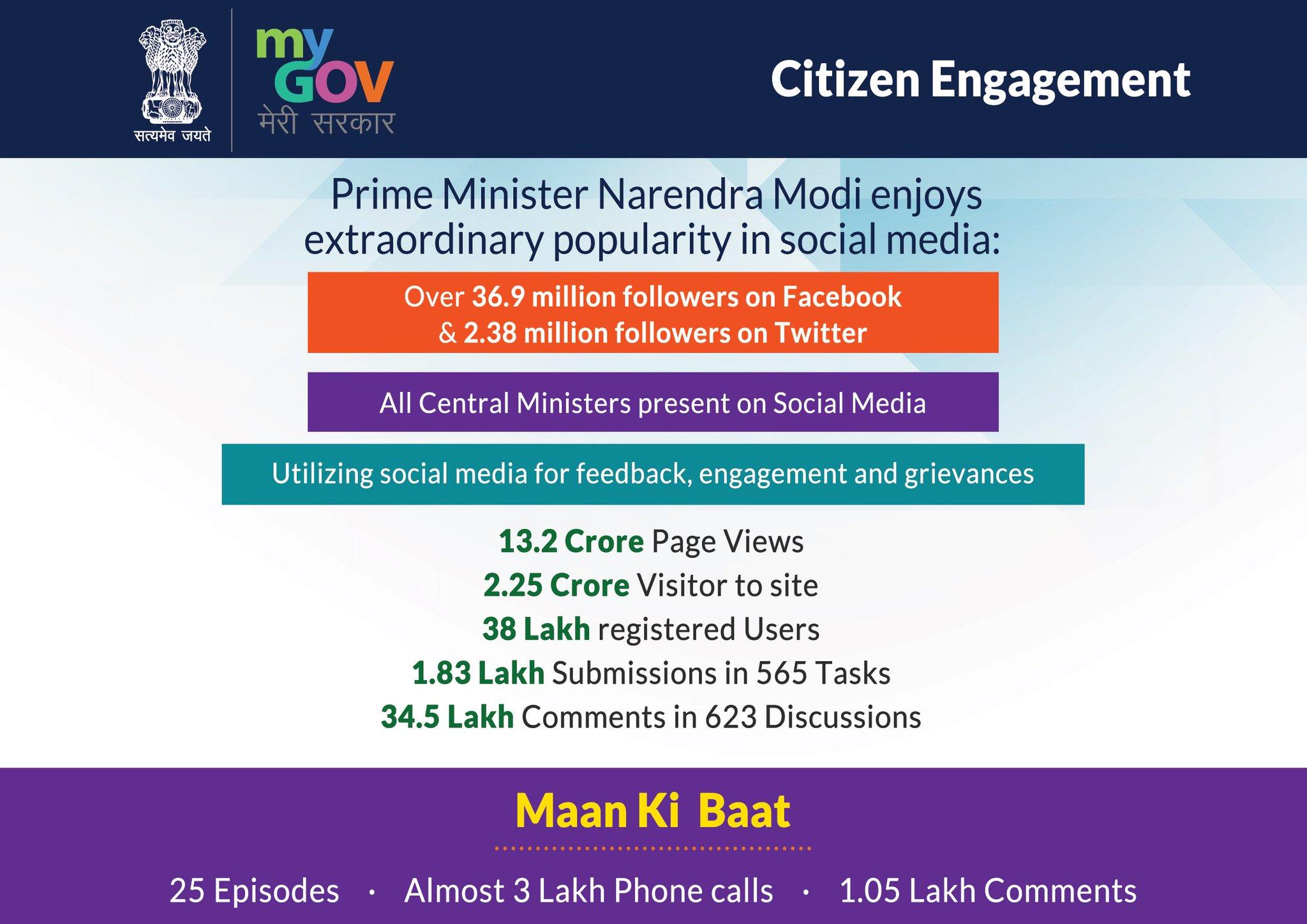 Citizen Engagement is #TransformingIndia through #DigitalIndia. #EEC2016 https://t.co/WHyiUf99dy