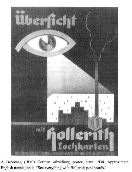 Daily reminder that surveillance technologies are not just a thing of the present. (IBM, 1934) https://t.co/85GFmKLYaZ