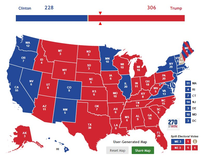 Image result for final result electoral college 304 trump and 228 clinton