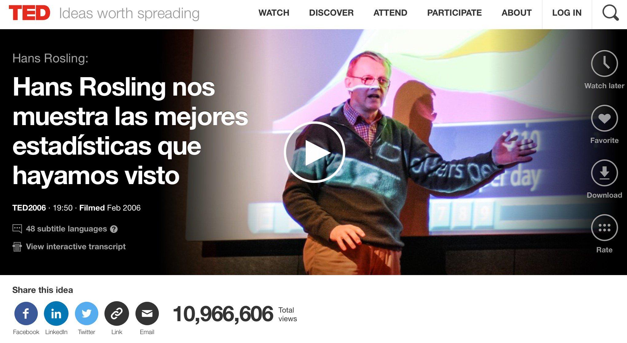 Thumbnail for SocialBiblioChat Visualización e infografía 09/11/2016