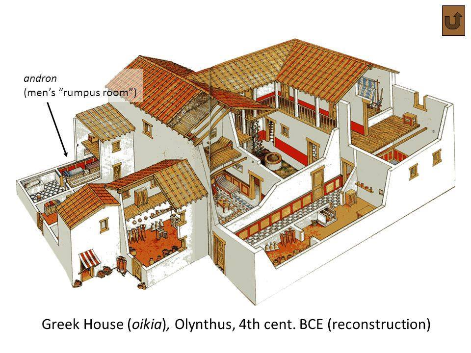 Ancient Greek House Plan