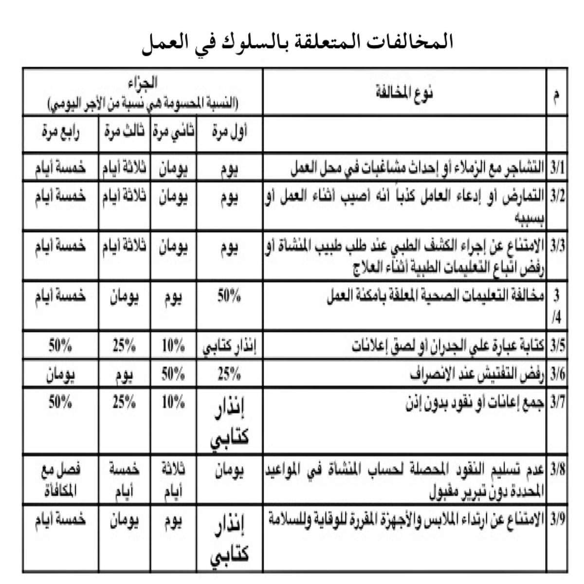 القانون Law On Twitter جدول المخالفات والجزاءات نظام العمل Almustsharahmed Lawclub5 Khalidguwaiz Law Library Sa