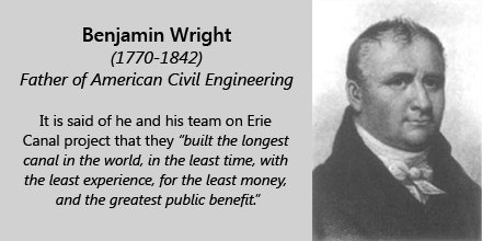 benjamin wright engineer