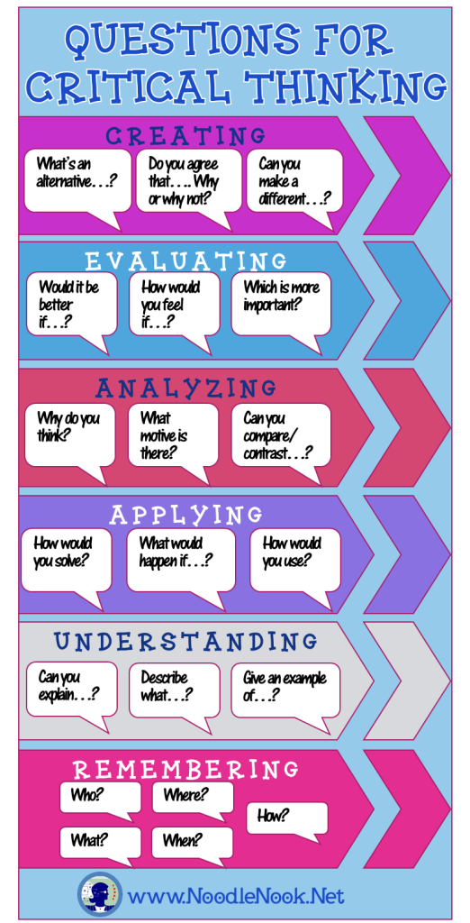 interview questions to determine critical thinking skills Teaching these critical thinking skills can be a challenge because they are not always embedded in traditional classroom materials it is a misconception that it will be time consuming, but that is not the case see how you can bring critical thinking into your classroom today by following these simple tips.