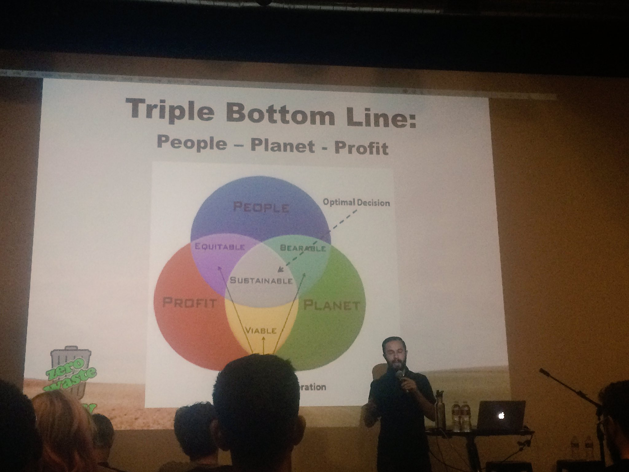 Triple profit principle of sustainability. Design with this in mind! @zerowasteguy1 #wud16la https://t.co/LaWxtRJbfY
