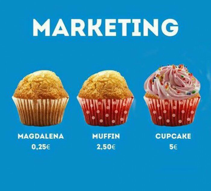 Definición de Marketing. https://t.co/5w...