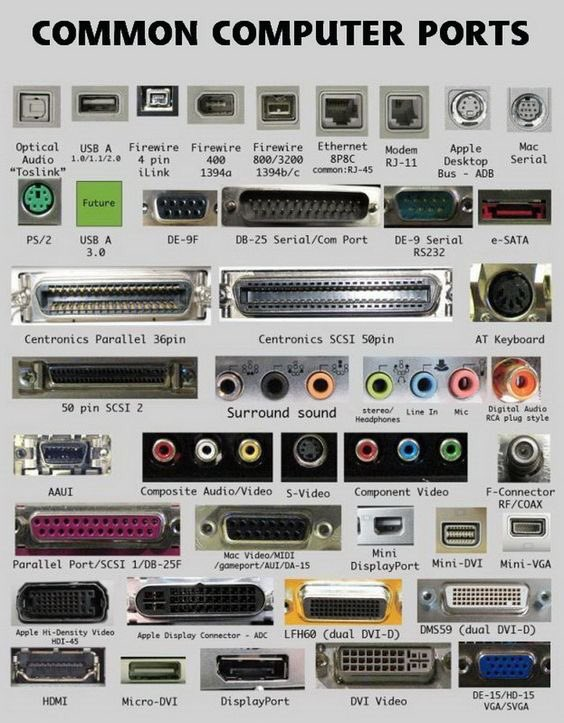 If Apple never got rid of ports. https://t.co/QyTahlI8Tn