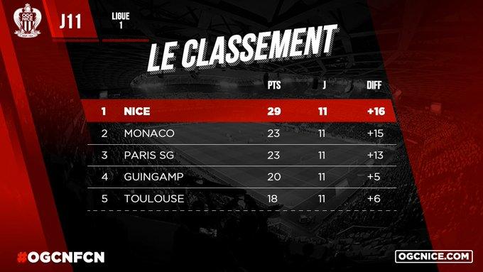 [12e journée de L1] SM Caen 1-0 OGC Nice CwBx7VuW8AAVF7r