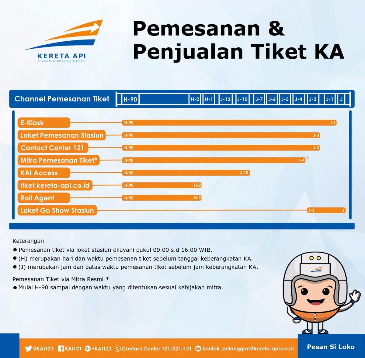 Kereta Api Indonesia On Twitter Jadwal Layanan Pemesanan Dan