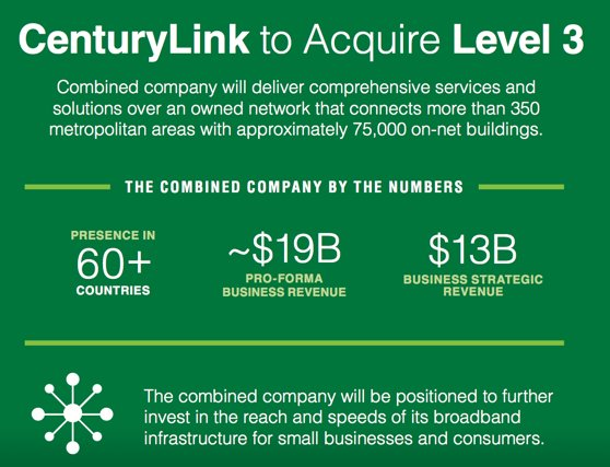 Centurylink on twitter centurylink to acquire level3 new centurylink to acquire level3 new company will have significantly improved network capabilities httpoweb8c305gsjh picitter ftsjhr9agt publicscrutiny Choice Image