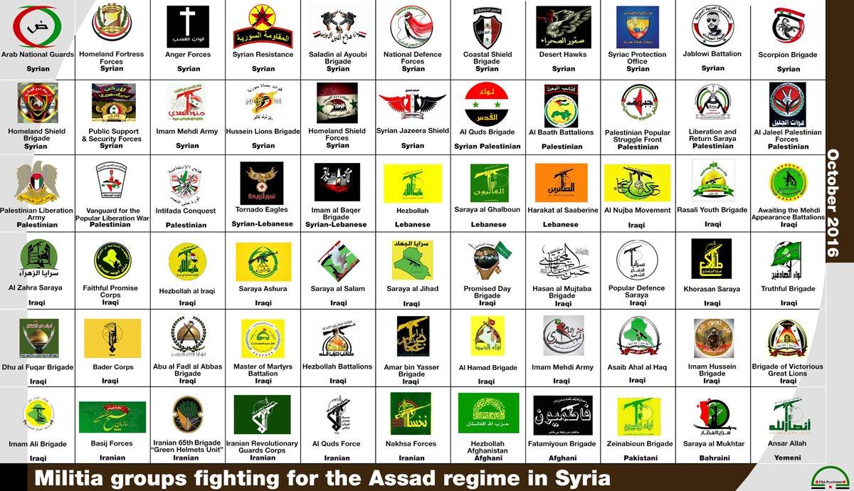 Le 66 sigle di milizie che combattono al fianco di quel che rimane dell'esercito governativo di Assad. Tra loro solo 18 (il 27%) sono sigle siriane. La maggioranza comprendono milizie palestinesi, libanesi, irachene, iraniane, afghane, pakistane, yemenite e del Bahrein. Credits to: FSAPlatform.