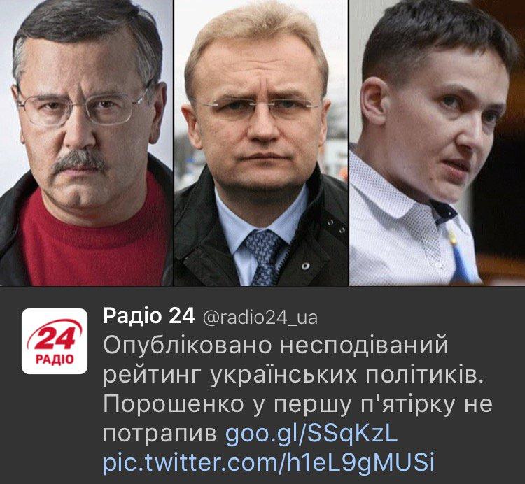 Накануне переговоров в Минске боевики наращивают обстрелы для психологического давления, - спикер Генштаба - Цензор.НЕТ 3421
