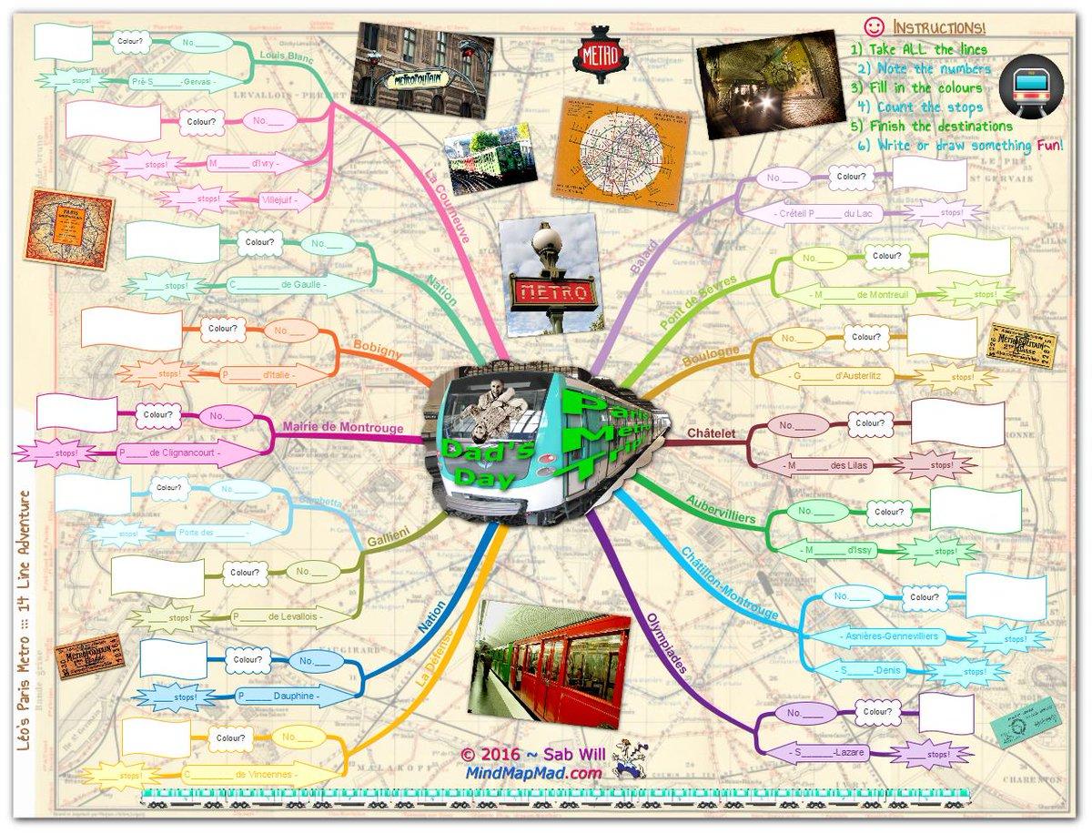 mind map mad on twitter new article mega mindmap metro adventure httpstcotnmgjld3qt imindmap tony_buzan biggerplate imindmap paris