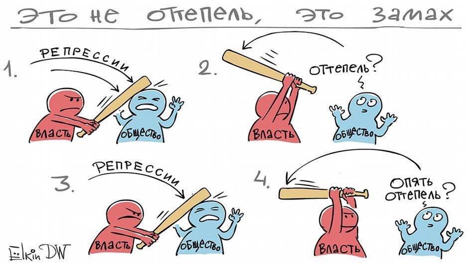В России из правозащитных комиссий исключили тех, кто поддерживал украинских политзаключенных, - адвокат Новиков - Цензор.НЕТ 7760