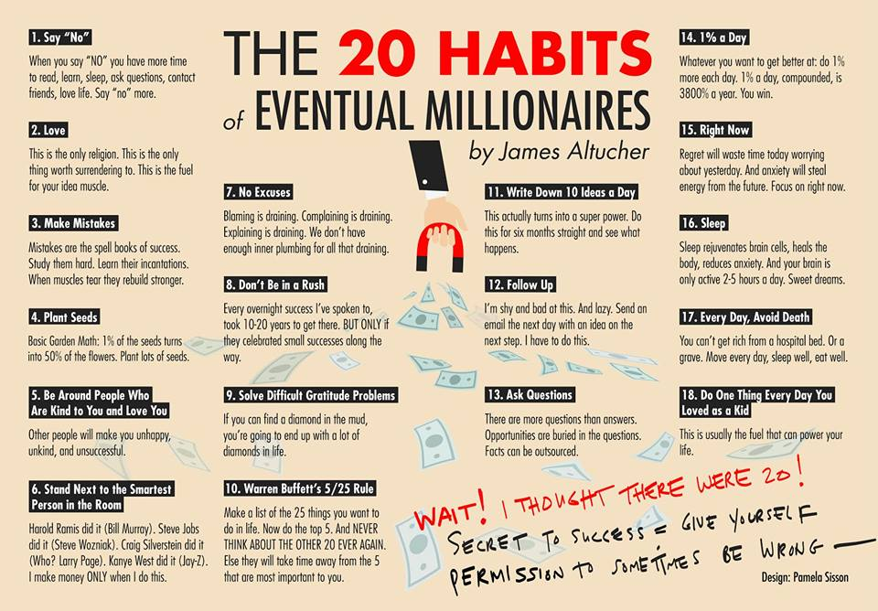 Say no, make mistakes, ask questions & other habits of eventual millionaires: https://t.co/71tmppkGqr via @jaltucher https://t.co/00l8jUUyRY
