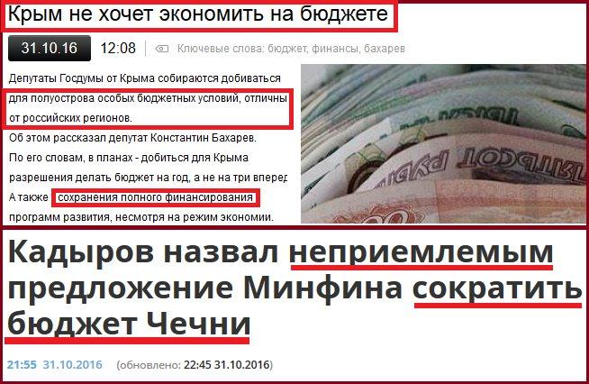 В России из правозащитных комиссий исключили тех, кто поддерживал украинских политзаключенных, - адвокат Новиков - Цензор.НЕТ 6442