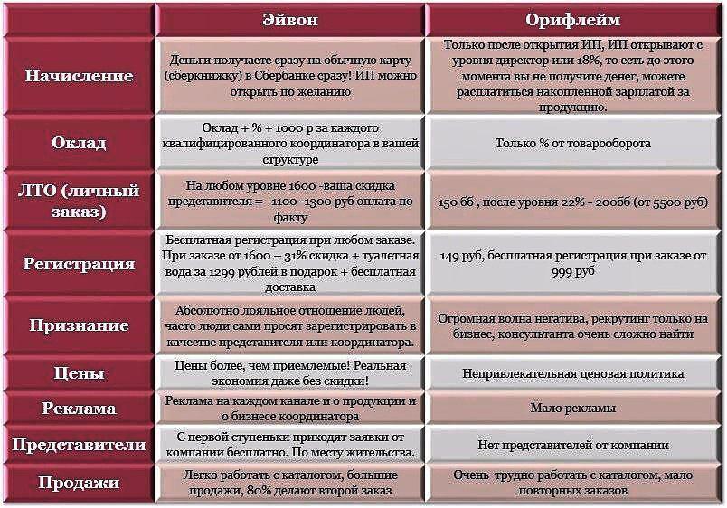 chto-takoe-meri-key-kompaniya-pryamih-prodazh-ili-setevoy-marketing-lyubitelskoe-domashnee-porno-foto-v-ekaterinburge