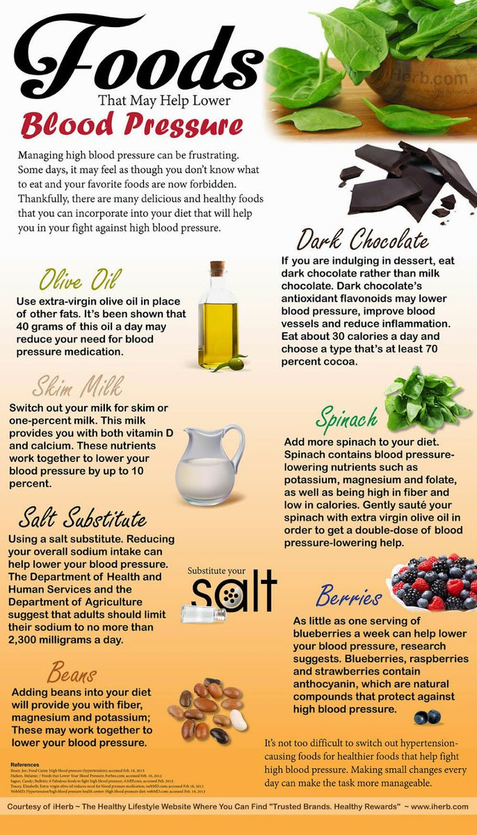 A Health Blog On Twitter Foods That May Help Lower Blood Pressure