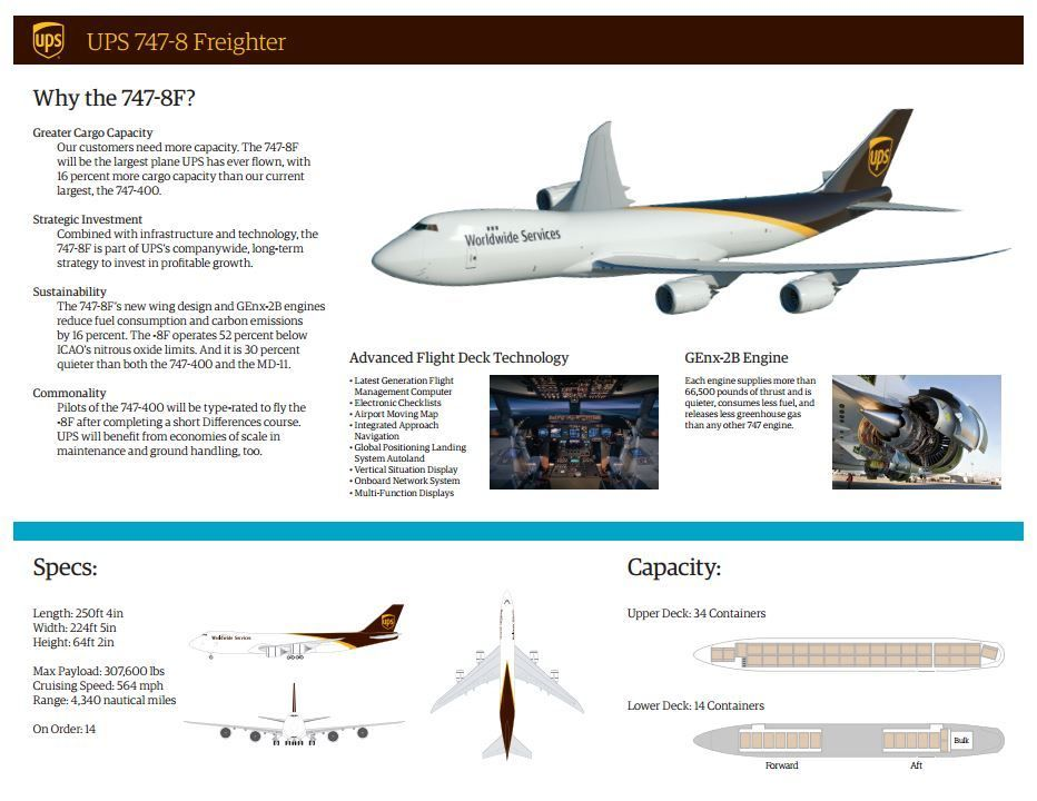 UPS News On Twitter Get Specs On New UPS Boeing 747 8F