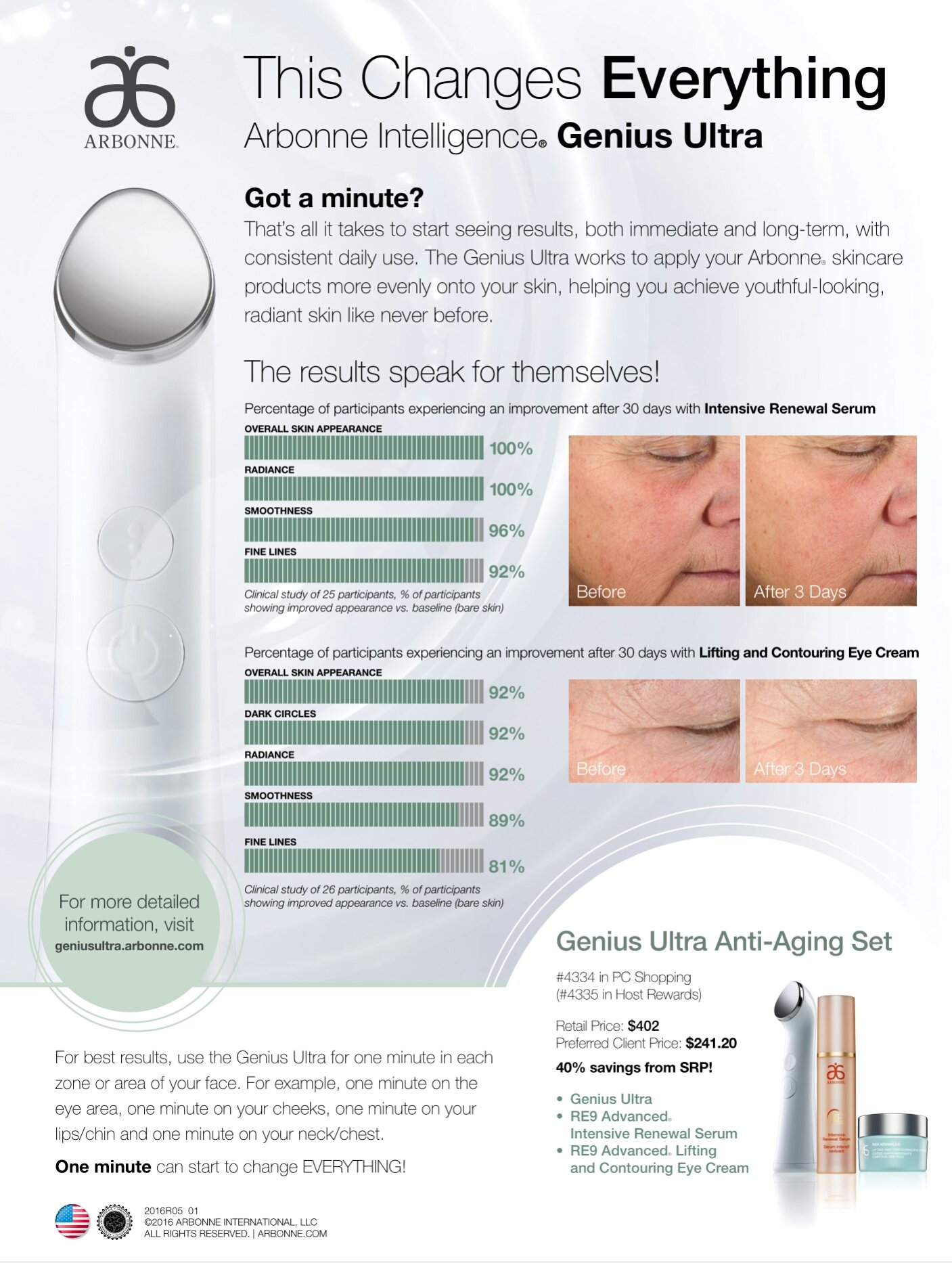 Luz Maria Heredia On Twitter This Changes Everything Arbonne Intelligence Genius Ultra Ultrasoundtechnology Antiaging Skincare Spa Spatreatment Medspa Ulthearpy Https T Co Xgnmtid3vo