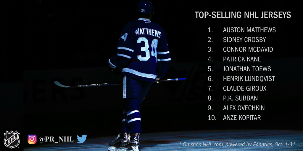 7ed8cecb5d9 NHL Public Relations on Twitter: