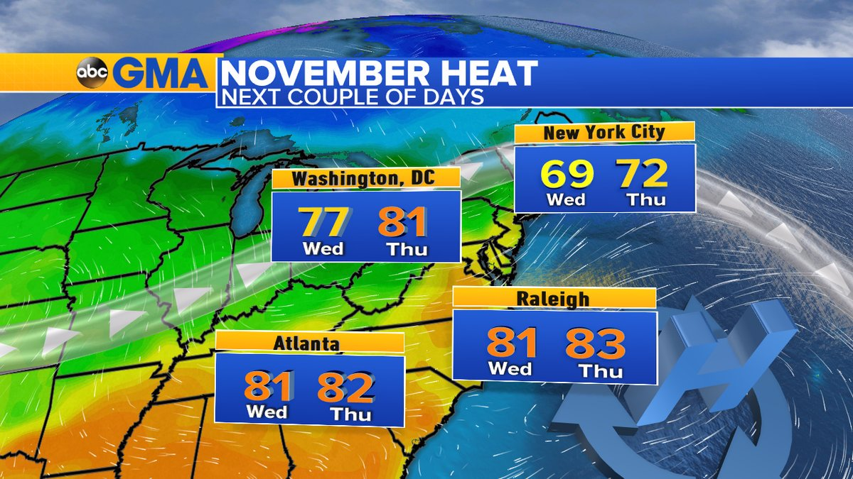 Wait November weather Highs NYC Washington DC Atlanta