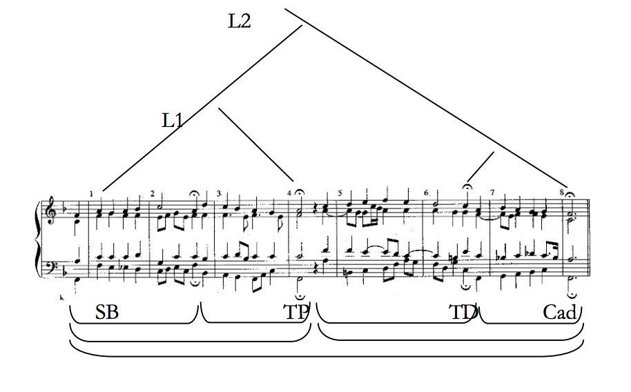 pdf Wie das Zebra zu seinen Streifen kommt: