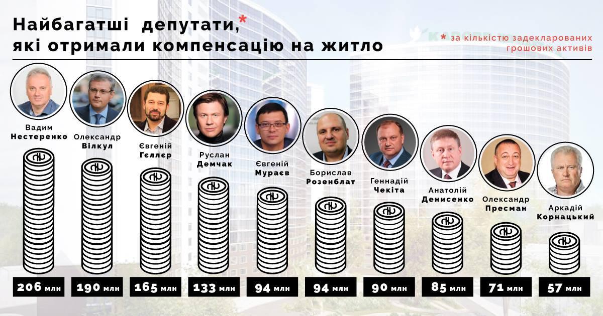 Е-декларирование в Украине - это успех на постсоветском пространстве. После этого ЕС не имеет права затягивать предоставление безвизового режима, - депутат Бундестага - Цензор.НЕТ 3405