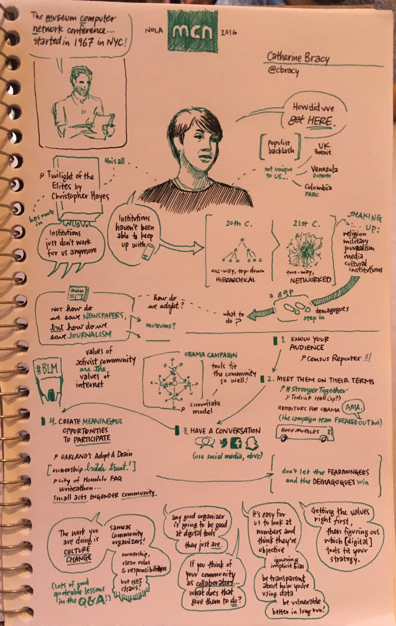 Sketchnotes of #MCN2016 keynote by @cbracy on community organizing lessons for cultural institutions. https://t.co/0DtJVCmIk0