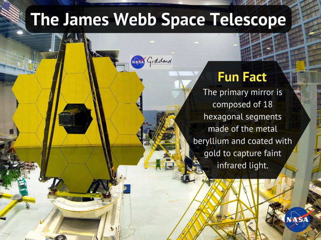NASA в Twitter: