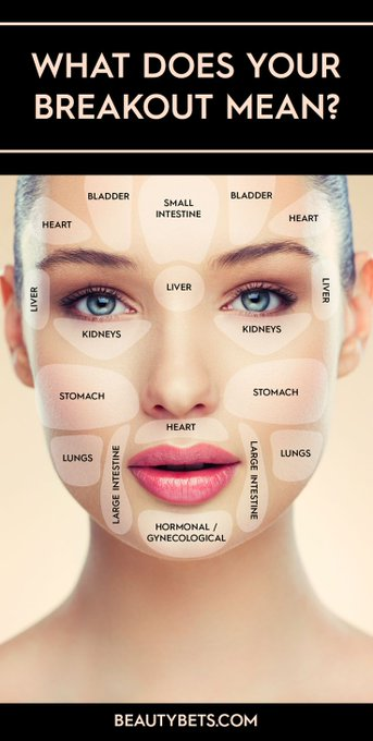 What Does Your Skin Say About You? Skincare SkincareHacks SkinO2
