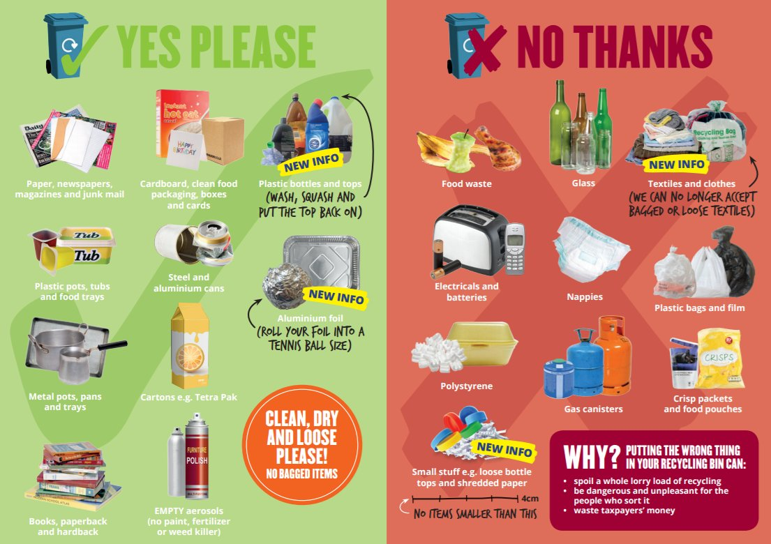 recycling leaflet The blue bin recycling service is for the collection of paper, card, plastic bottles and food and drink cans  tenement recycling leaflet [3mb] multi-storey .