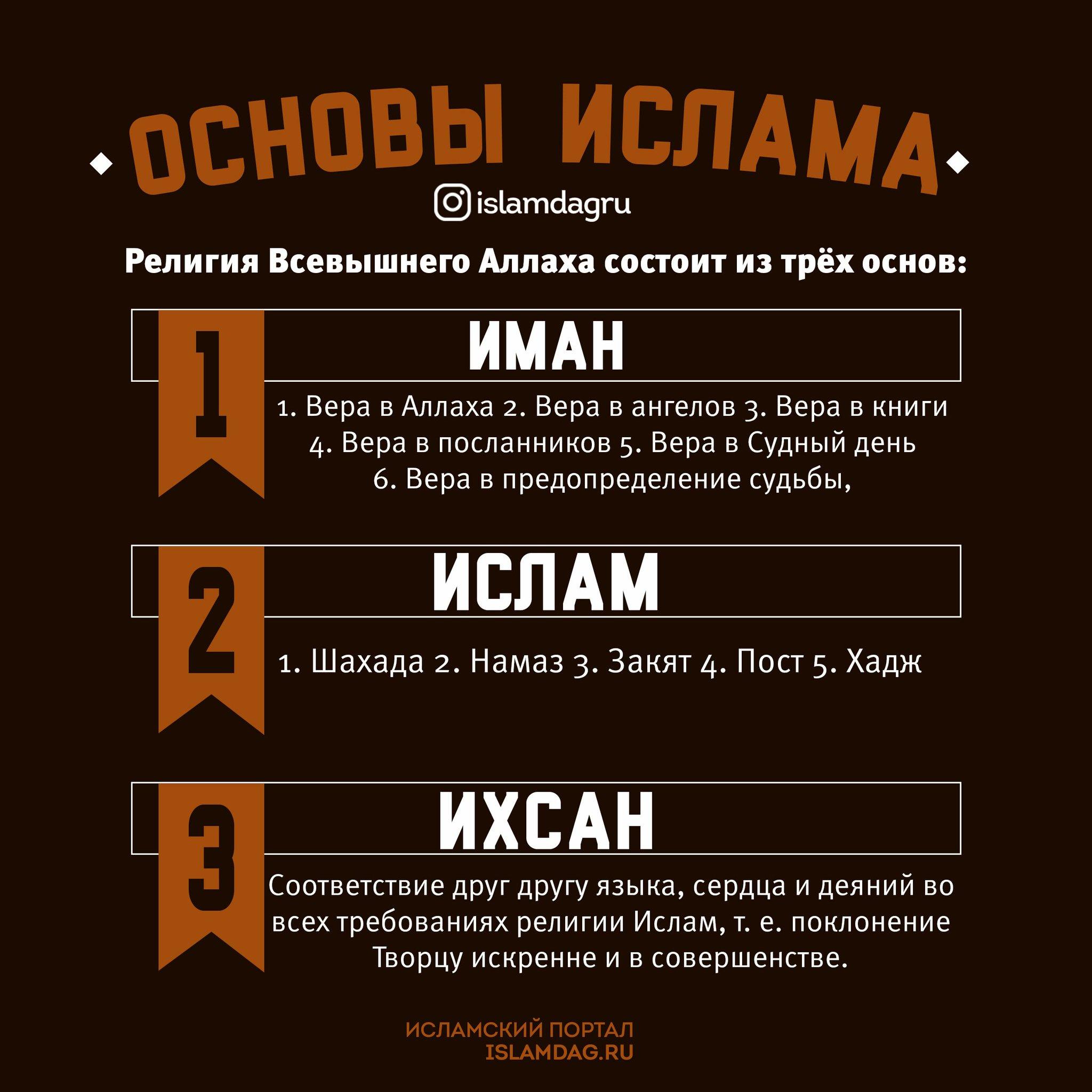 фото картинки столпы имана бесплатных объявлений россии