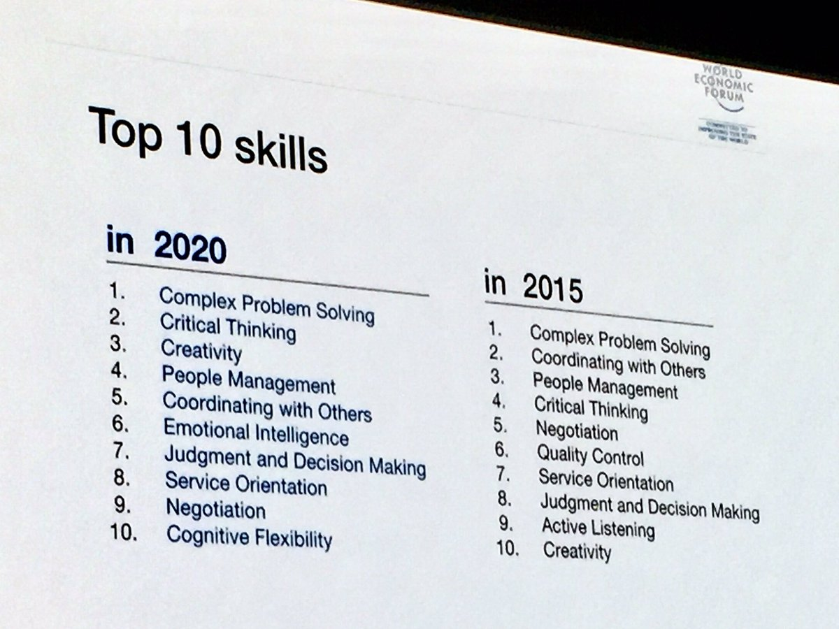 Here are the top 10 skills of the near future according to @WEF; presented at #WIRED2016 by @SRoosegaarde https://t.co/gClQcmFM91